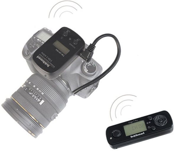 Hahnel Hahnel Giga T Pro II remote for Sony